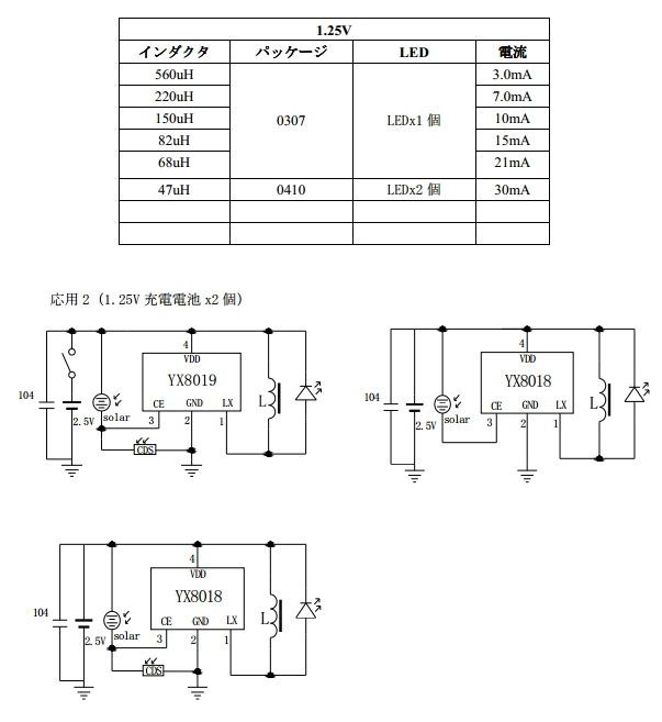 1.25V YX8018 Datasheet