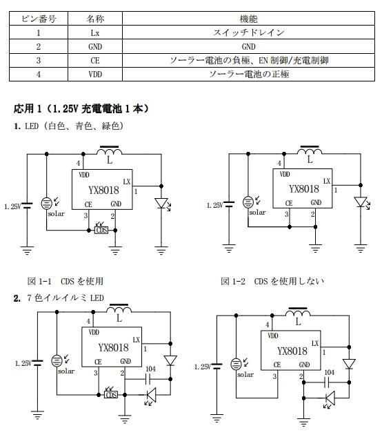 YX8018 Datasheet LED Driver